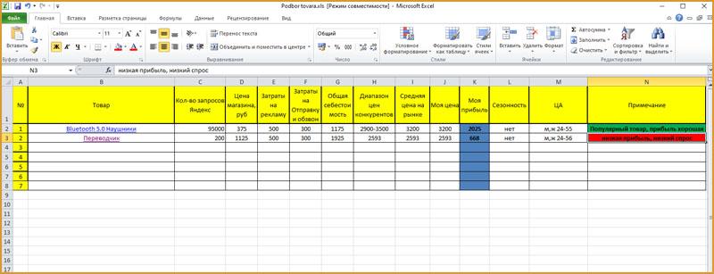 Пример заполнения таблицы