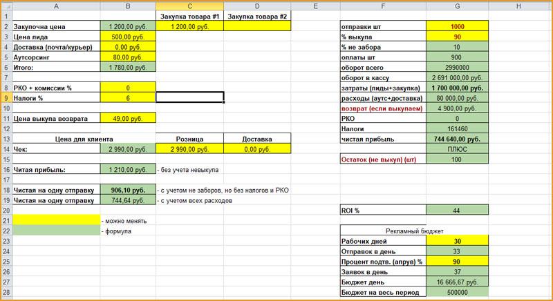 Автоматическая таблица расчета рентабельности